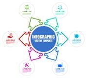 Infographic模板技术企业产业旅行与6个选择的营养服务 向量例证