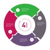 4 infographic步处理的圈子 图的,年终报告,介绍,图,网络设计模板 免版税库存照片