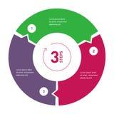 3 infographic步处理的圈子 图的,年终报告,介绍,图,网络设计模板 免版税库存图片