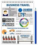 infographic的商务旅游 库存图片