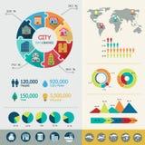 infographic的城市 向量例证