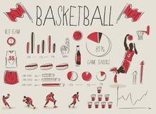infographic的篮球 库存照片