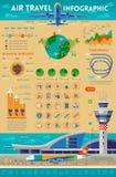 infographic的航空旅行 免版税库存照片