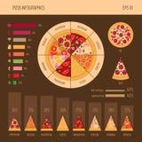 infographic的薄饼 薄饼片式 快餐infographics 也corel凹道例证向量 皇族释放例证