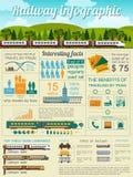 infographic的铁路 设置创造的您自己的infograp元素 皇族释放例证
