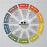 Infographic设计模板和企业概念与10个选择、部分、步或者过程 图库摄影