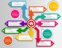 Infographic设计现代支持的技术 免版税库存照片
