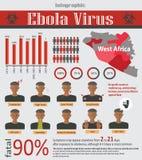 Infographic über tödlichen Ebola Virus (EVD) Lizenzfreie Stockfotos