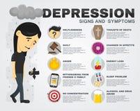 Infographic έννοια σημαδιών και συμπτωμάτων κατάθλιψης Διανυσματική επίπεδη αφίσα απεικόνισης κινούμενων σχεδίων λυπημένες γυναίκ ελεύθερη απεικόνιση δικαιώματος
