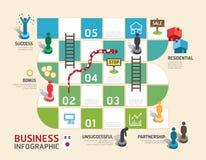 Infographic βήμα έννοιας επιχειρησιακών επιτραπέζιων παιχνιδιών σε επιτυχή