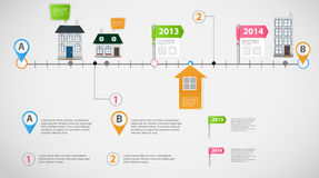Infographic διάνυσμα επιχειρησιακών προτύπων υπόδειξης ως προς το χρόνο απεικόνιση αποθεμάτων