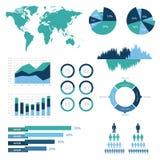 Infographic διανυσματική απεικόνιση λεπτομέρειας Παγκόσμιος χάρτης και γραφική παράσταση πληροφοριών Στοκ φωτογραφία με δικαίωμα ελεύθερης χρήσης