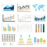 Infographic διανυσματική απεικόνιση λεπτομέρειας. Παγκόσμιος χάρτης και γραφική παράσταση πληροφοριών Στοκ Φωτογραφία