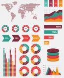Infographic διανυσματική απεικόνιση λεπτομέρειας Παγκόσμιος χάρτης και γραφική παράσταση πληροφοριών Στοκ Εικόνα
