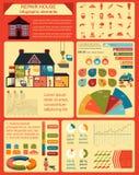Infographic, καθορισμένα στοιχεία επισκευής σπιτιών Στοκ εικόνες με δικαίωμα ελεύθερης χρήσης