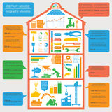 Infographic, καθορισμένα στοιχεία επισκευής σπιτιών Στοκ Φωτογραφίες