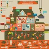 Infographic, καθορισμένα στοιχεία επισκευής σπιτιών Στοκ Εικόνα