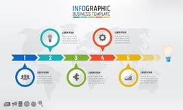 Infographic πρότυπο επιχειρησιακής υπόδειξης ως προς το χρόνο με 5 επιλογές επίσης corel σύρετε το διάνυσμα απεικόνισης διανυσματική απεικόνιση