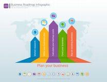Infographic πρότυπο σχεδίου υπόδειξης ως προς το χρόνο Roadmap, βασικές επιτυχία και παρουσίαση των φιλοδοξιών προγράμματος διανυσματική απεικόνιση