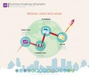 Infographic πρότυπο σχεδίου υπόδειξης ως προς το χρόνο Roadmap ελεύθερη απεικόνιση δικαιώματος