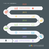 Infographic πρότυπο σχεδίου οδικής υπόδειξης ως προς το χρόνο με τα εικονίδια χρώματος επίσης corel σύρετε το διάνυσμα απεικόνιση Στοκ Φωτογραφίες