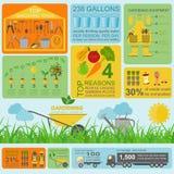 Infographic στοιχεία εργασίας κήπων Εργαλεία εργασίας καθορισμένα Στοκ Φωτογραφίες