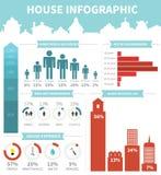 Infographic στοιχεία σπιτιών Στοκ φωτογραφία με δικαίωμα ελεύθερης χρήσης