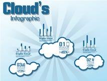 Infographic σύγχρονο ύφος 2016 σύννεφων Στοκ φωτογραφία με δικαίωμα ελεύθερης χρήσης