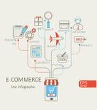 Infographic του ηλεκτρονικού εμπορίου Στοκ εικόνα με δικαίωμα ελεύθερης χρήσης