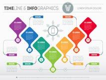 Infographic воронки приобретения Представление вектора дела Стоковые Изображения
