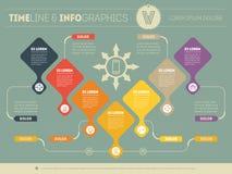 Infographic воронки приобретения Представление вектора дела Стоковое Фото