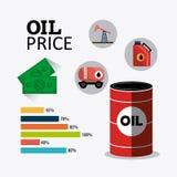 Infographic нефти и масла industric Стоковая Фотография