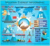 Infographic перемещения Эвереста горы внешнее с Стоковое Изображение