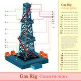 Infographic снаряжения башни или газа нефтяной вышки изолированное на белизне иллюстрация штока