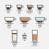 Infographic типов кофе Стоковое Изображение RF