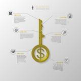 Infographic 企业关键性概念模板 金子传染媒介 库存图片
