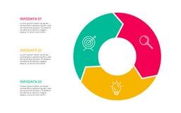 Infographic设计图、图表、介绍和圆的图的传染媒介和营销象 与3个选择的概念 向量例证