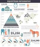 骑马infographic 库存照片