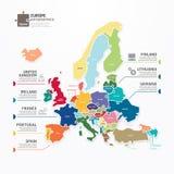 欧洲地图Infographic模板曲线锯的概念横幅。传染媒介。 免版税库存照片