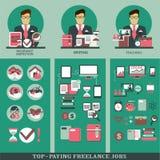 平的设计 自由职业者infographic 免版税库存照片