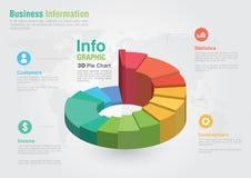 Διάγραμμα επιχειρησιακών τρισδιάστατο πιτών infographic Δημιουργικό σημάδι επιχειρησιακών εκθέσεων Στοκ Φωτογραφίες