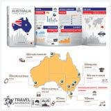 Κοινοπολιτεία της επιχείρησης Infographic τουριστικών οδηγών ταξιδιού της Αυστραλίας Στοκ φωτογραφία με δικαίωμα ελεύθερης χρήσης