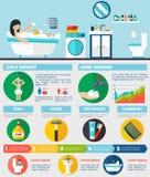 个人卫生infographic报告布局 免版税库存照片