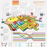 infographic abstracte de stadsdiagrammen van het stadsvervoer Stock Afbeeldingen