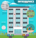 Infographic apartment house in city. Detailed modern interior in home. Rooms with furniture. Flat style vector illustration. Realistic chrome opened and closed Royalty Free Stock Photos