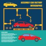 Infographic assemblageauto/lopende band en de productieproces van de autofabriek Vector Illustratie