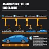 Infographic assemblageauto/lopende band en de productieproces van de autofabriek Stock Illustratie