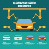 Infographic assemblageauto/lopende band en de productieproces van de autofabriek Royalty-vrije Illustratie