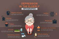 Infographic au sujet de dépression dans les personnes âgées reconnaissent illustration de vecteur