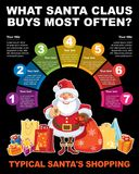 Infographic au sujet des achats Photographie stock